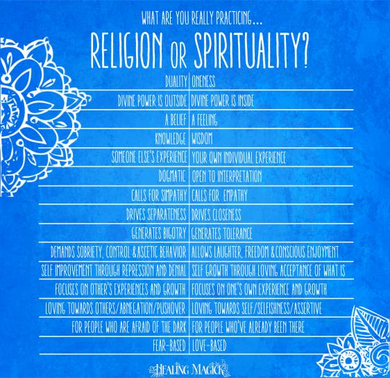 religionvs-spiritualuty.png